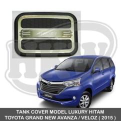 Grand New Veloz Hitam Toyota All Kijang Innova 2.4 G M/t Diesel Jual Tank Cover Model Luxury Avanza