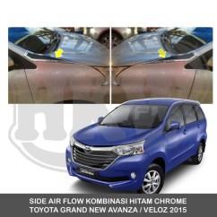 Jual Grand New Avanza 2015 Foto 2018 Side Air Flow Kombinasi Toyota Veloz
