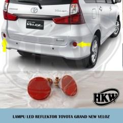 Variasi Grand New Veloz Speedometer Jual Lampu Led Reflektor Avanza Hkw Mobil