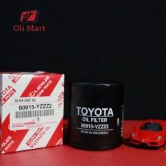 Oli All New Kijang Innova Agya 1.2 A/t Trd Jual Saringan Filter Toyota Dan Fortuner Original