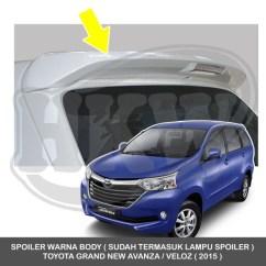 Grand New Avanza Veloz 2015 Interior 2017 Jual Spoiler Warna Body Toyota Aneka