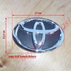 Dimensi All New Kijang Innova 2016 Toyota Yaris Trd 2013 Matic Jual Logo Depan Grill Reborn 2017