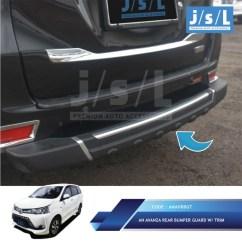 Bemper Grand New Veloz Avanza 1.5 G Limited Jual All Pelindung Belakang Jsl Rear Bumper Guard