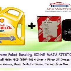 Oli Untuk Grand New Veloz Avanza Autonetmagz Jual Paket Bundling Mobil Shell Helix Hx5 Filter Xenia