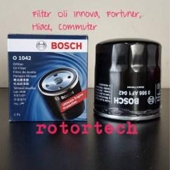 Oli All New Kijang Innova Grand Avanza Jual Filter Bosch O 1042 Toyota Fortuner Hiace Commuter