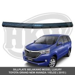 Spare Part Grand New Veloz Vs Ertiga Jual Sillplate Belakang Model Luxury Toyota Avanza 201