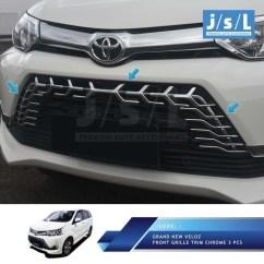 Bemper Depan Grand New Veloz Spesifikasi Avanza 2018 Jual Cover List Bumper 3pcs Hans