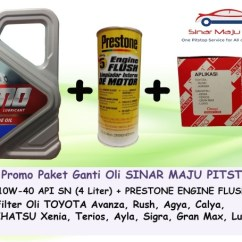 Rekomendasi Oli Grand New Avanza Veloz 1.5 Hitam Jual Paket Ganti Toyota Tmo 10w 40 Filter Engine Flush