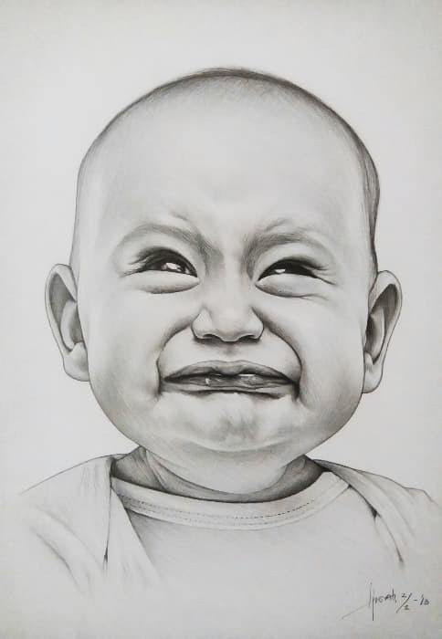 Gambar Wajah Manusia : gambar, wajah, manusia, Sketsa, Wajah, Gambar, Lukisan, Orang