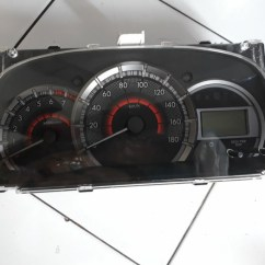 Speedometer Grand New Avanza All Innova Venturer 2017 Jual Speedo Meter Ori Sanjaya Auto
