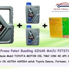 Oli All New Kijang Innova Brand Toyota Camry For Sale Jual Paket Mobil Tmo 10w 40 6 Liter Filter Aspira