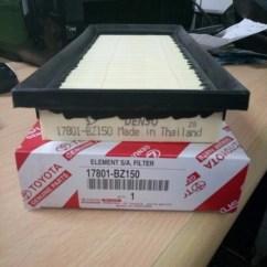 Filter Udara Grand New Avanza Harga Makassar Jual Exclusive Toyota All Veloz P