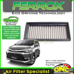 Filter Udara Grand New Avanza Harga 2018 Surabaya Jual Ferrox Toyota Veloz Elig Pads