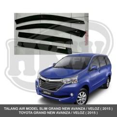 Jual Grand New Avanza 2015 Olx Jateng Talang Air Model Slim Toyota Veloz