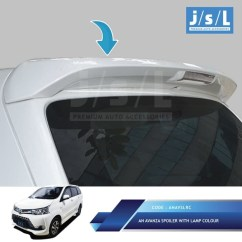 Spoiler Grand New Avanza Cover Spion Jual Xenia Veloz With Lamp Kikim Variasi