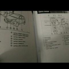 Buku Manual Grand New Veloz All Alphard 2019 Jual Pedoman Toyota Avanza 2016 Daihatsu Xenia Dual Vvti