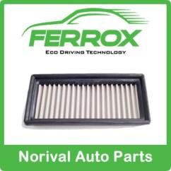 Filter Udara Grand New Avanza Warna 2018 Jual Ferrox Toyota Limited 21