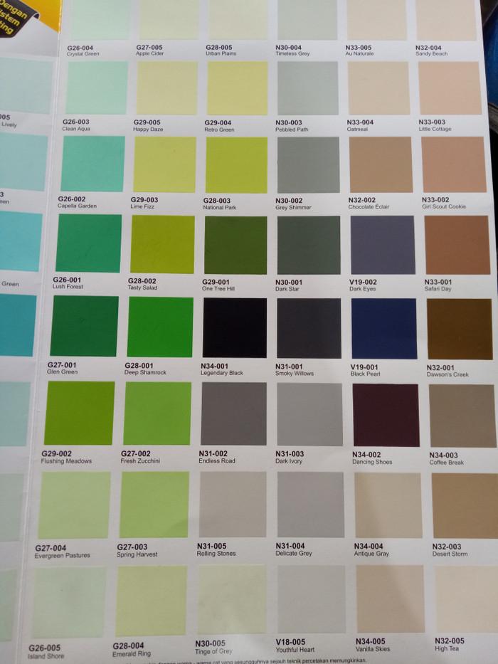 Macam Macam Warna Cat : macam, warna, Macam, Warna, Putih, Tembok, Konstruksi, Sipil