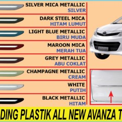 Harga Grand New Avanza Veloz 2017 Price In Bangladesh Side Body Moulding List Plastik All Type Cat 4836734 0bc211c9 655d 43b2 9598 E2528af34ca7 Jpg
