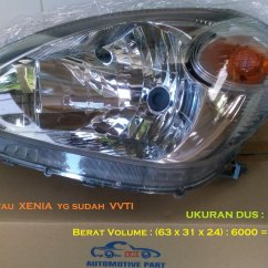 Roof Rail Grand New Avanza Veloz All Innova Venturer Interior Download Koleksi 100 Harga Aksesoris Mobil Lama