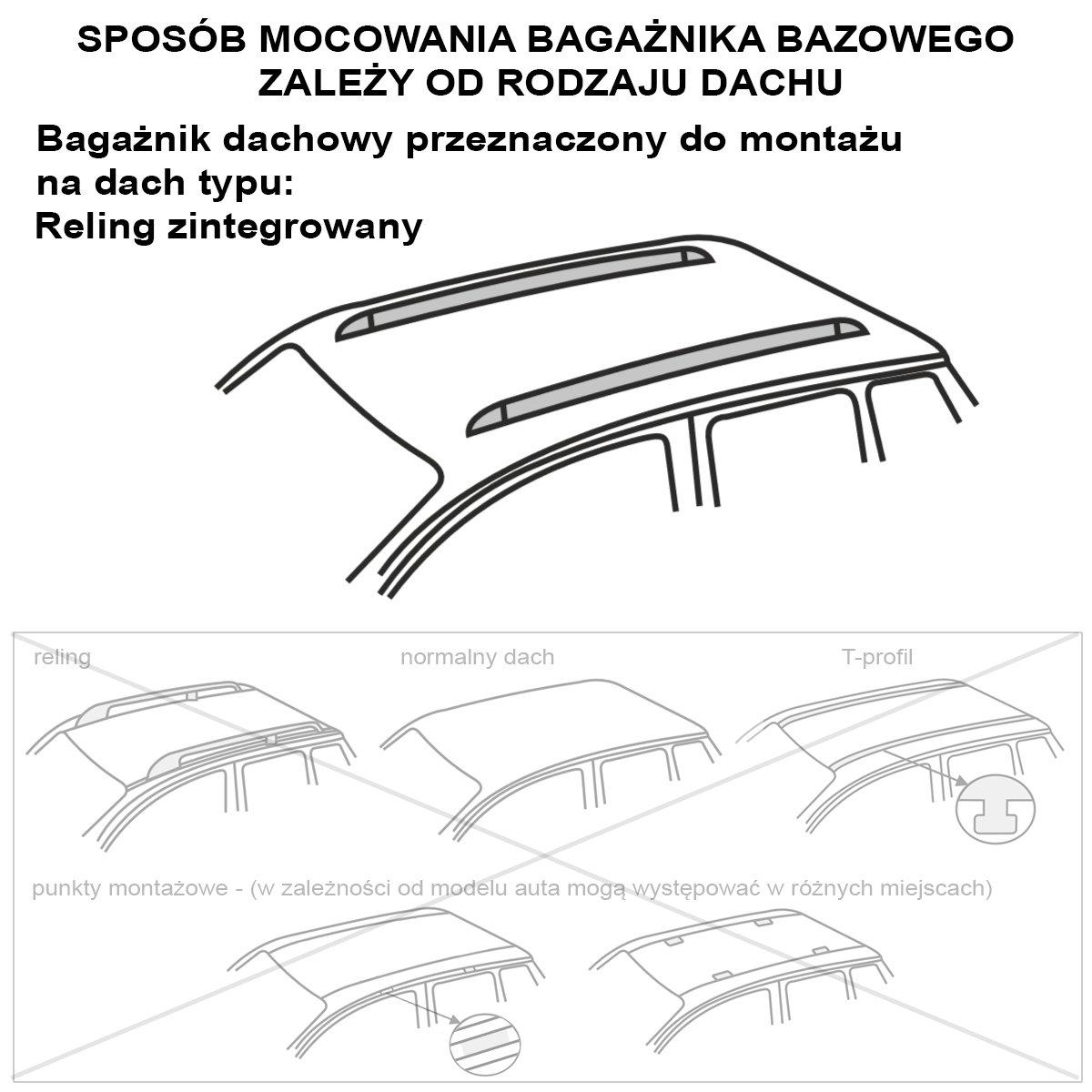 Aluminiowy bagażnik dachowy do Fiat Panda Hatchback (2012