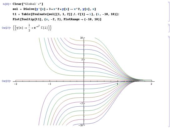 Ecuacion diferencial lineal ejercicios resueltos