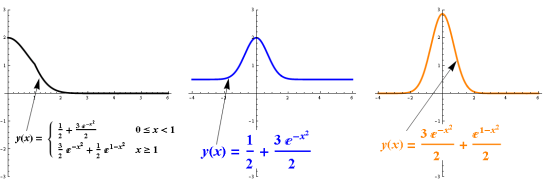 Problema del Valor Inicial. Ecuación Diferencial Dividida en partes