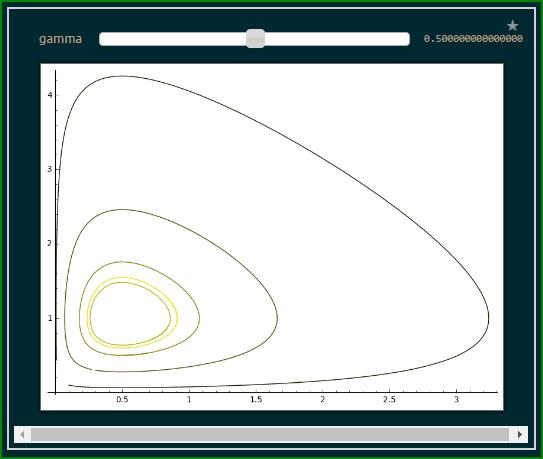 Simulación Ecuaciones Diferenciales