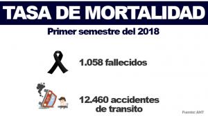 accidentes-de-transito-2018-ecuador
