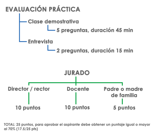 qsm6-clases-demostrativas-calificacion