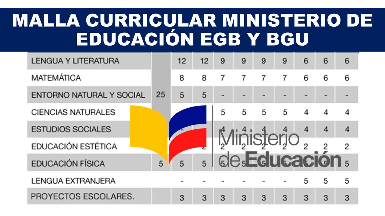 Malla Curricular Ministerio de Educación EGB Y BGU