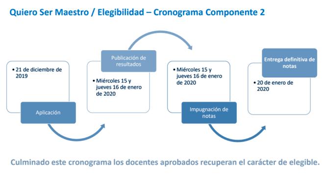 cronograma-qsm-recuperar-elegibilidad-fase-2