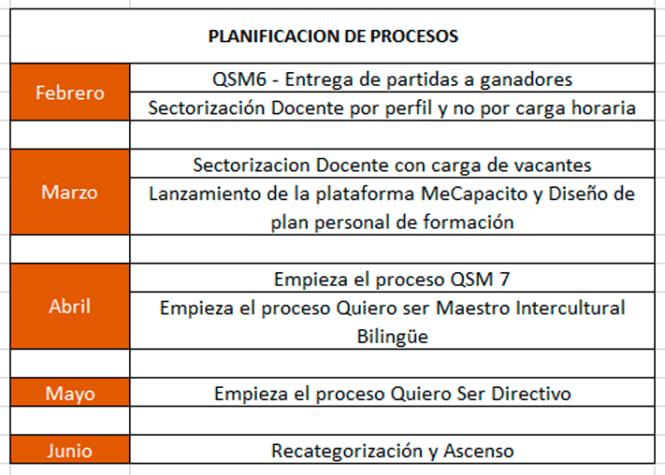 planificacion-de-procesos-docentes-mineduc-2020