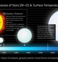 stellar classification [ 1280 x 720 Pixel ]