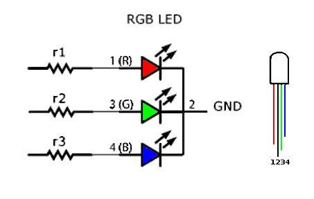 50 Pcs 5mm Round Head Common Cathode RGB Light LED