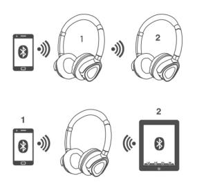Amazon.com: Creative Labs WP-380 Wireless Bluetooth