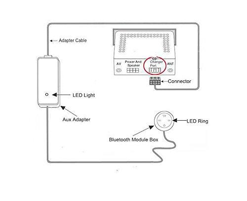 Apps2car Honda OEM Radio Bluetooth Phone and Music Adapter