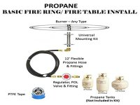 Convert Your Wood Fire Pit to Propane; DIY Propane 12 Fire ...