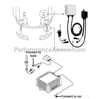 D2r Hid Headlights Wire Diagram