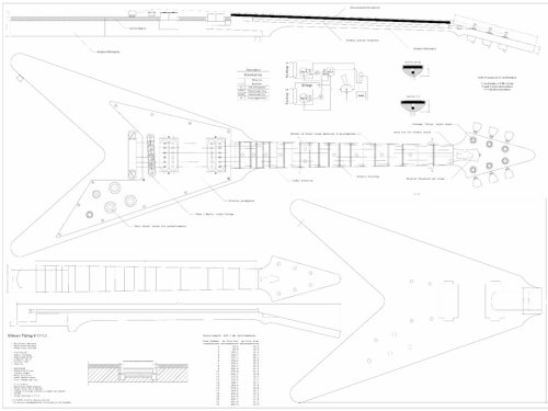 Sure: Building an acoustic guitar plans