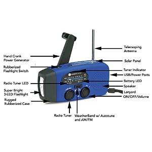 Radio Charger Combo