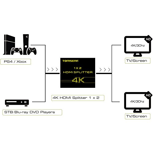 WIRING DIAGRAM CABLE BOX HDMI VCR DVD - Auto Electrical