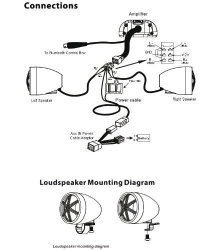 BOSS AUDIO MC600B Chrome 800 watt Motorcycle/ATV Sound