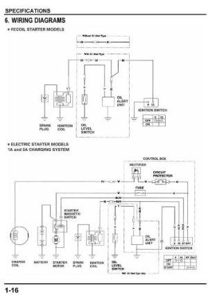 Honda GX240 GX270 GX340 GX390 Engine Service Repair Shop Manual () | ToolFanatic