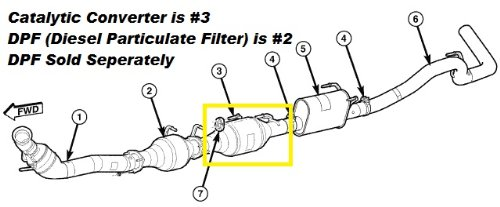 Dodge Ram 3500 6.7L Cummins Diesel Catalytic Converter