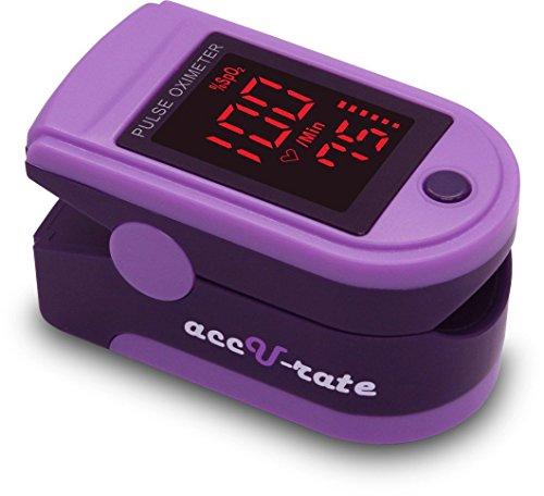 CMS 500DL Generation 2 Fingertip Pulse Oximeter