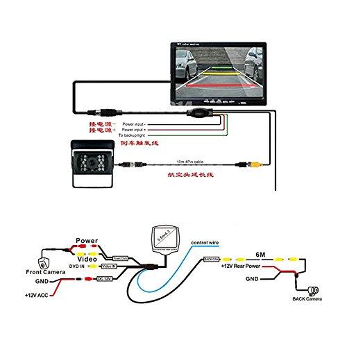 pinhole board camera wiring diagram, pinhole, free engine