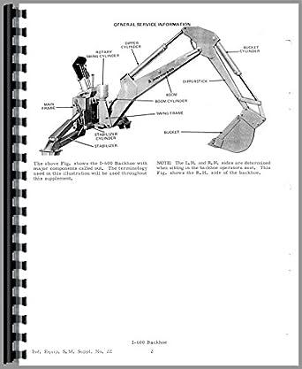 Allis Chalmers H4 Crawler I-600 Backhoe Attachment Service