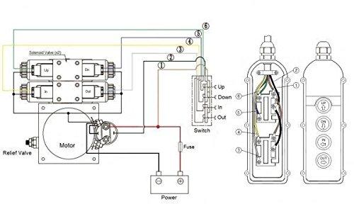 Flowfit 12VDC Double Agissant, double Solénoïde