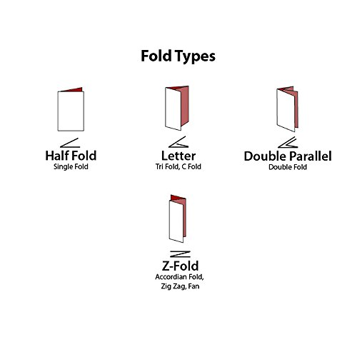 Martin Yale RapidFold Desktop Automatic Paper Folding